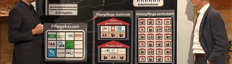 """Pflegenotstand in Deutschland – Neues aus """"Der Anstalt"""""""